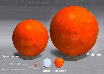 Antares, Betelgeuse, Aldebaran, Rigel, Arturus, Pólux e Sírio comparados com o nosso Sol.