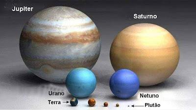 O tamanho da Terra frente a Júpiter, Saturno, Urano, Netuno e Plutão.