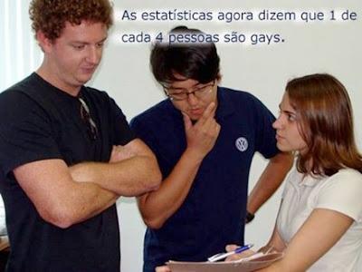É fato, as estatísticas mostram que uma em cada quatro pessoas é gay.