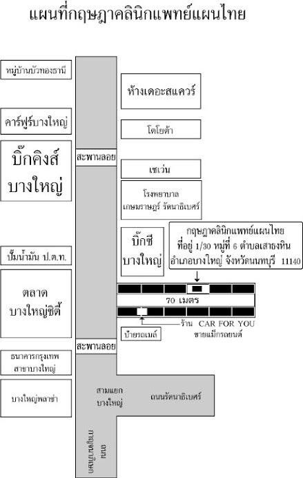 แผนที่ กฤษฎาคลินิกแพทย์แผนไทย