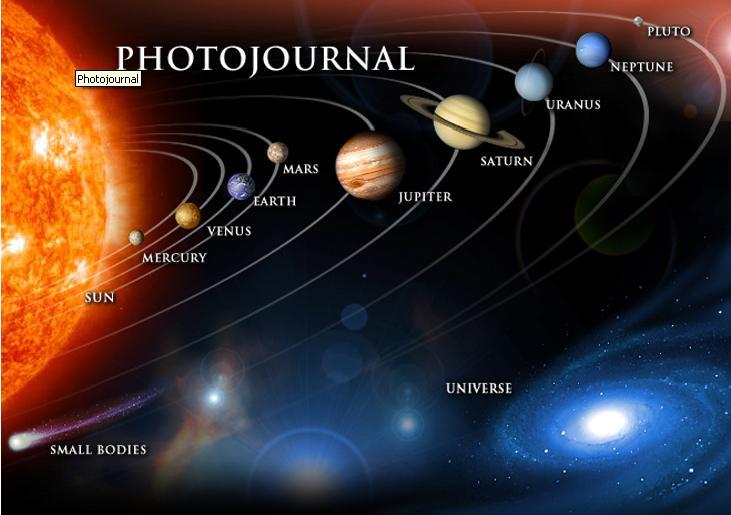 Hubble Telescope Planets