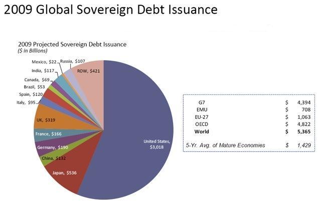 [global_debt.jpg]