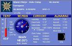 Condicions Meteorològiques a Miami-Platja