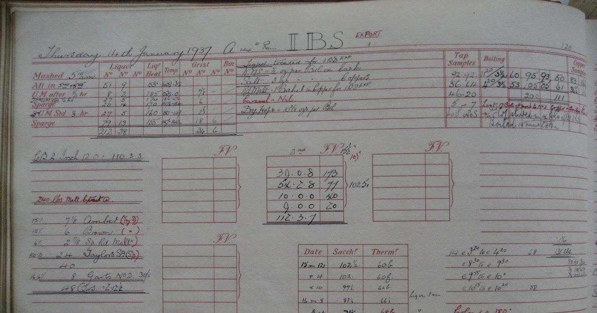Adjusting Recipes: Volumes, Efficiency, Extract