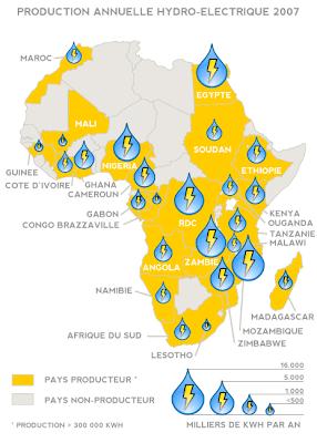 hydroélectricité africaine