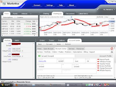 Marketiva chart platform streamster
