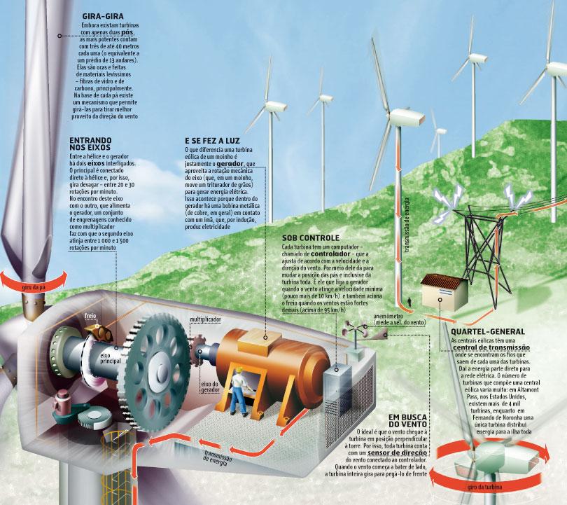 energia_eolica.jpg