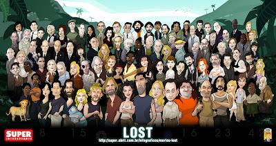 Lost Karakterler