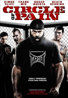 Circle of Pain online y gratis