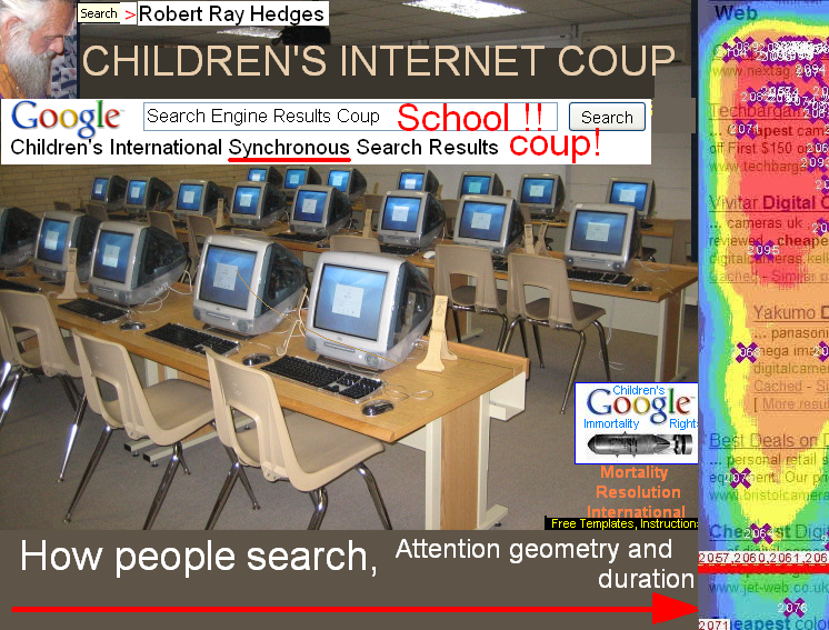 Children's Search Results Manipulation