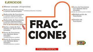 external image fracciones1.jpg