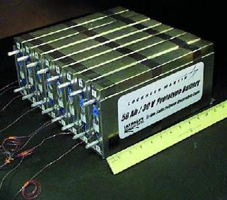 Una batteria di una auto elettrica