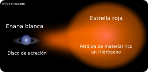 Sol 20070219nova