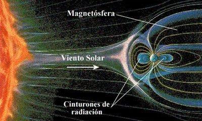 Sol Viento-solar