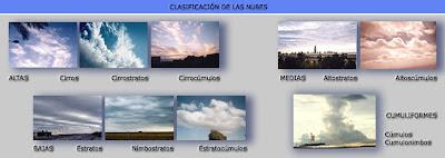 Nubes Nube_00