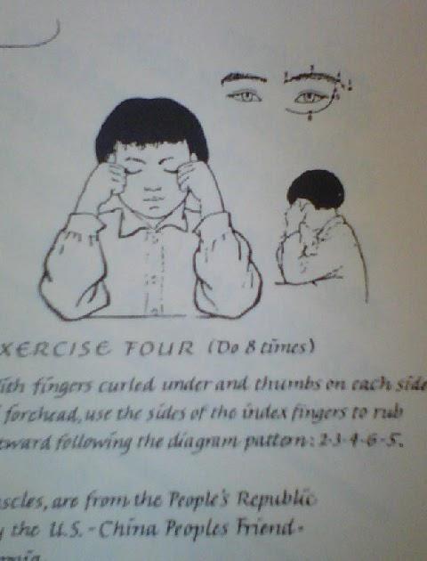 tibetan eye chart instructions