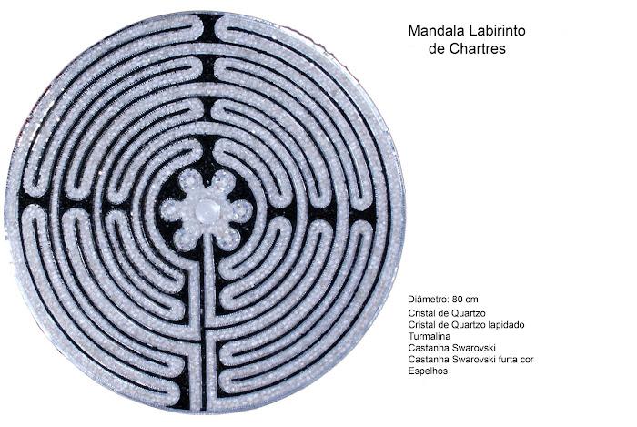 Mandala Labirinto de Chartres