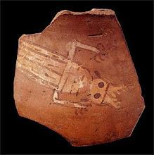 Registros Ancestrais