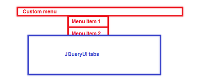 Menu items covered by JQueryUI tabs
