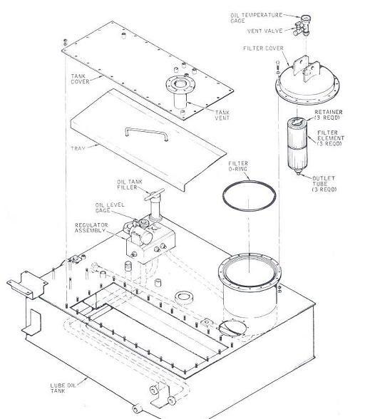 Solar Turbine  Smiplex Lube Oil Filter Diagram