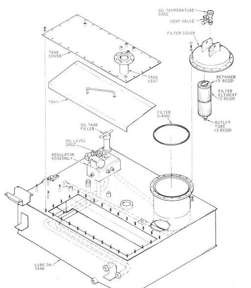 Smiplex Lube Oil Filter Diagram