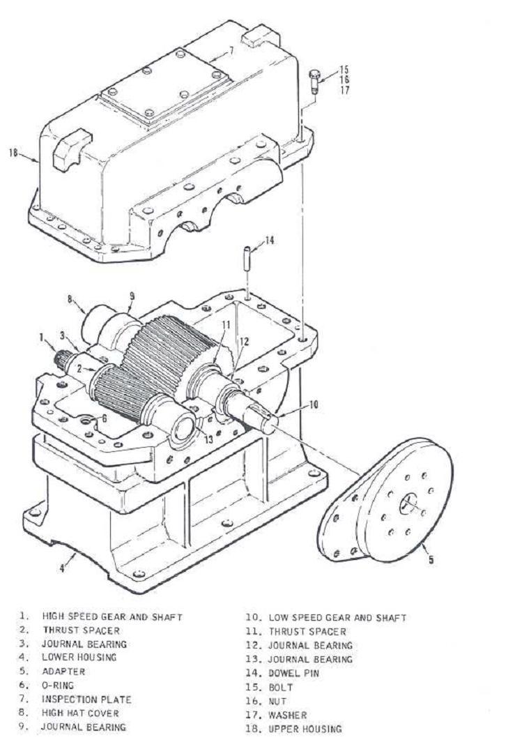 typical speed decreasing gearbox