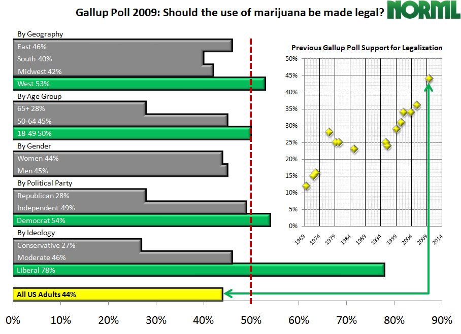 Legalization Of Cannabis Pros And Cons. rubber should be legalized
