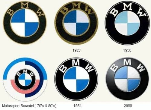 logos of cars bmw. Hot Cars Logo