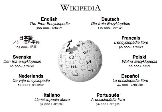 history of all logos all wikipedia logos