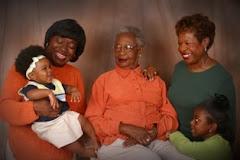 Motherhood...A Generational Blessing