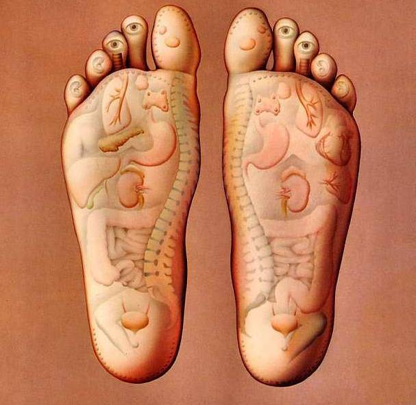 Accupressure Points on Foot