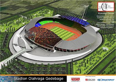 stadion Indonesia