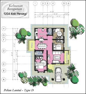Bina rumah impian anda bina rumah impian anda for Plan arkitek