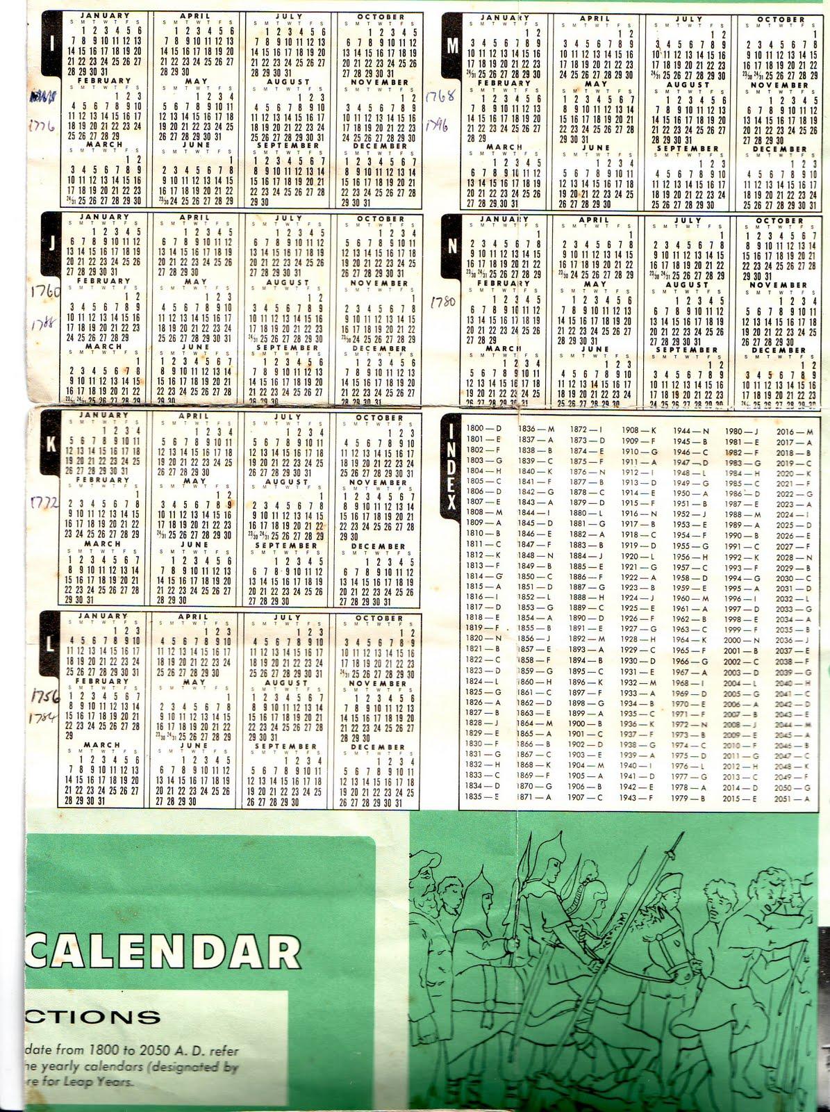 Perpetual Calendar 1800 To 2050 : Purse caundle history appendices purse caundle history year