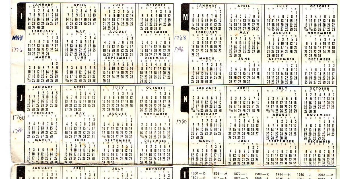 Year Calendar History : Purse caundle history appendices