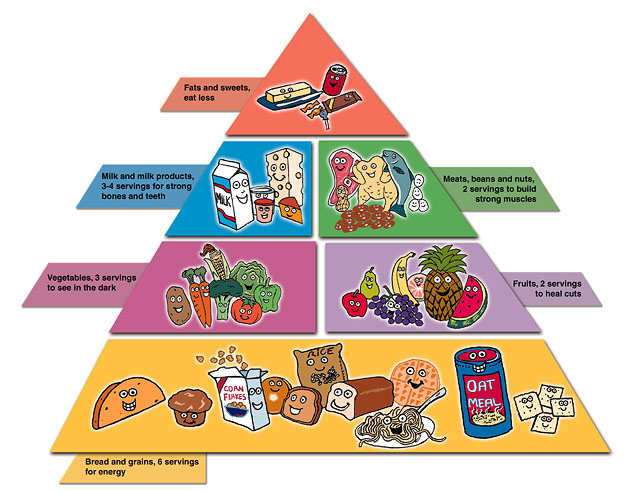 identify balanced meals snacks and drinks for children essay Feeding your kids guide to feeding your kids healthy food feeding your kids is a 42-day program that helps you make small changes over time that add up to a big.