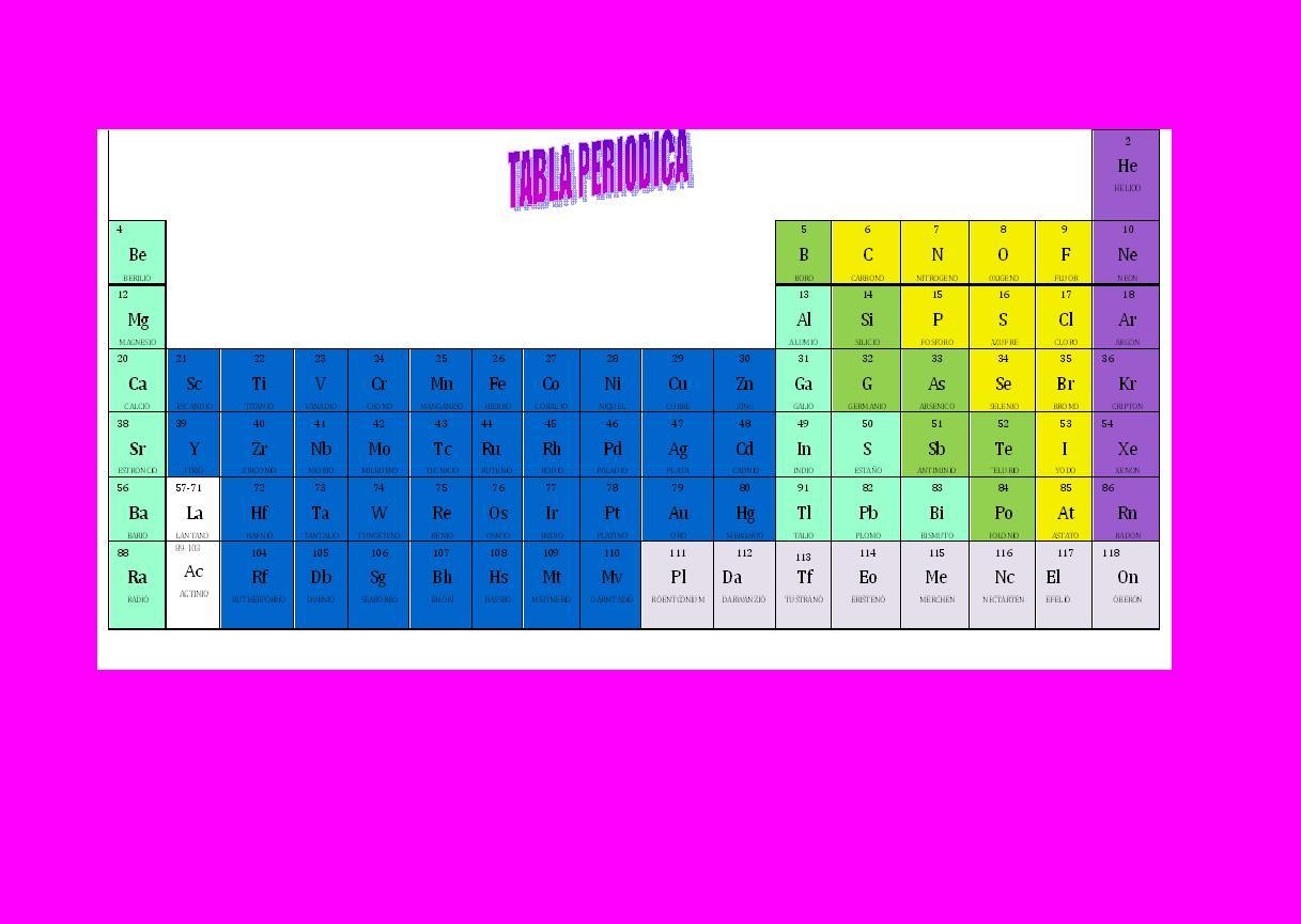 Erika tabla periodica urtaz Choice Image
