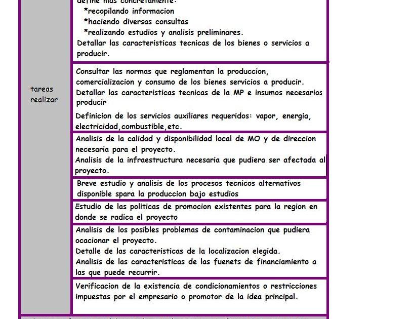 Casa de estetica definicion del proyecto de inversion - Definicion de glamour ...