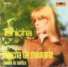Marcha da Mouraria, 1977
