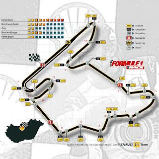 Successful 'Race' at Hungarian Grand Prix
