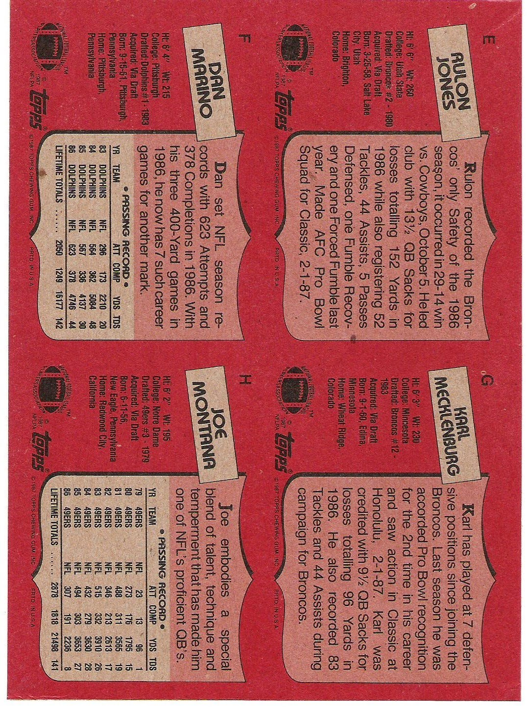 the fleer sticker project 1987 topps football box bottom cards