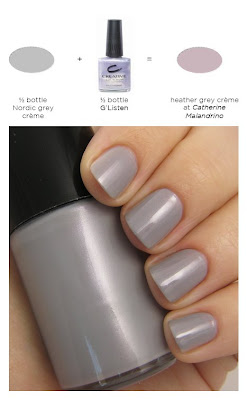cnd nyfw heather grey recipe catherine malandrino The Nail Files   Behind the Scenes at NYFW with CND   Part 3