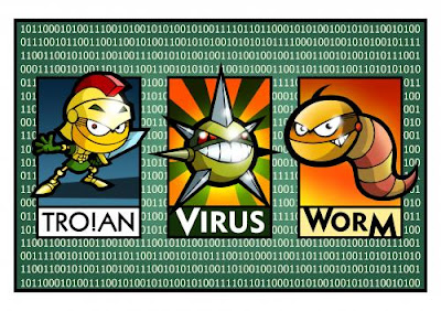Virus Komputer dan Worms