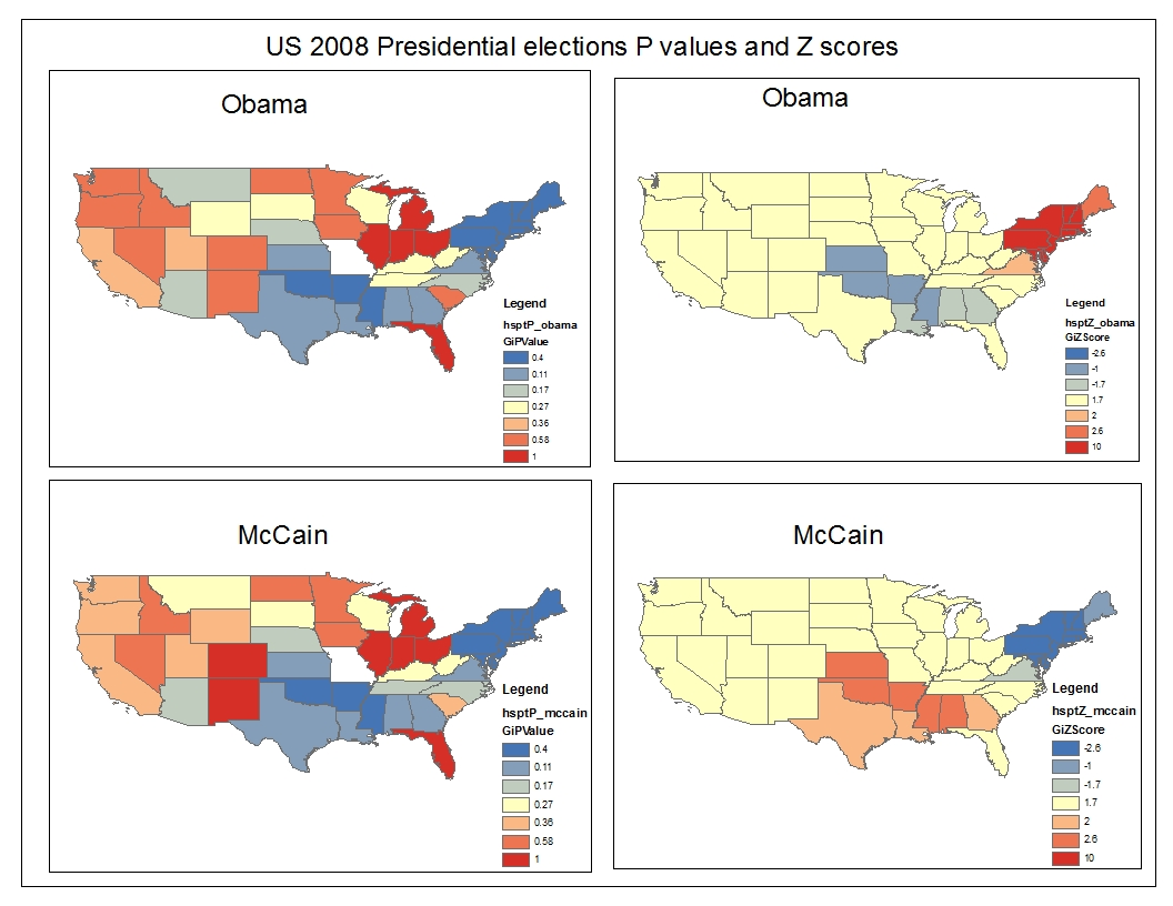 fig 1 indicates the p values and z scores for both kerry and bush during the 2004 votes
