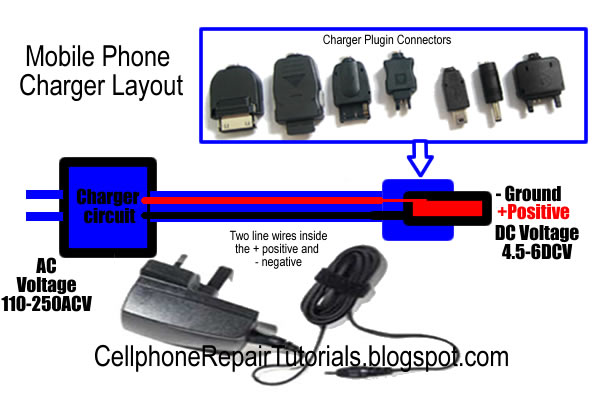 How To Repair Mobile Phone Charging Problems Issues Free CellPhone