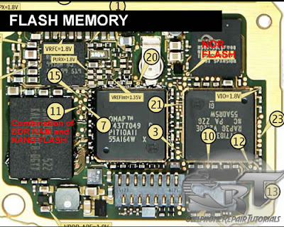What is NAND and NOR Flash Memories Flash+memory