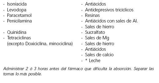 valores bajos de acido urico en orina como aliviar la gota en el pie causas de acido urico en la sangre