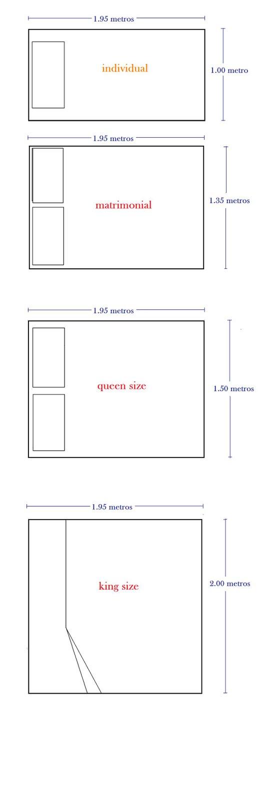 Espacio y dise o 3 esarq oto o 2010 medidas de camas for Medidas de sabanas para cama king size