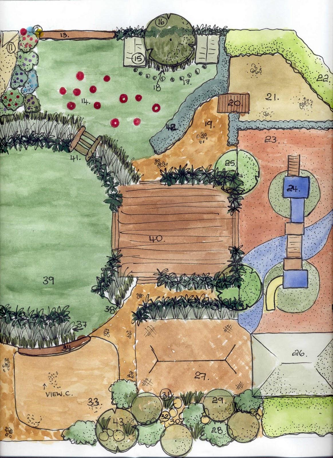 Eden Design Sample Of Eden Design Water Colour Plans