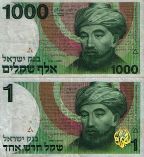 إسرائيل رؤية الداخل الاقتصاد الاسرائيلي